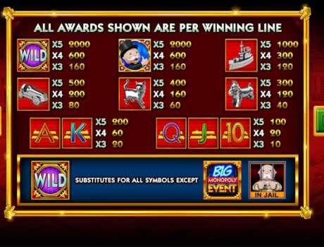 Ігровий автомат Monopoly - Big Event створений на підставі популярної настільної гри Монополія.Команда розробників Barcrest, що входить до складу WMS Gaming, вирішила втілити цю гру в барвистому онлайн ігровому автоматі.Гуково
