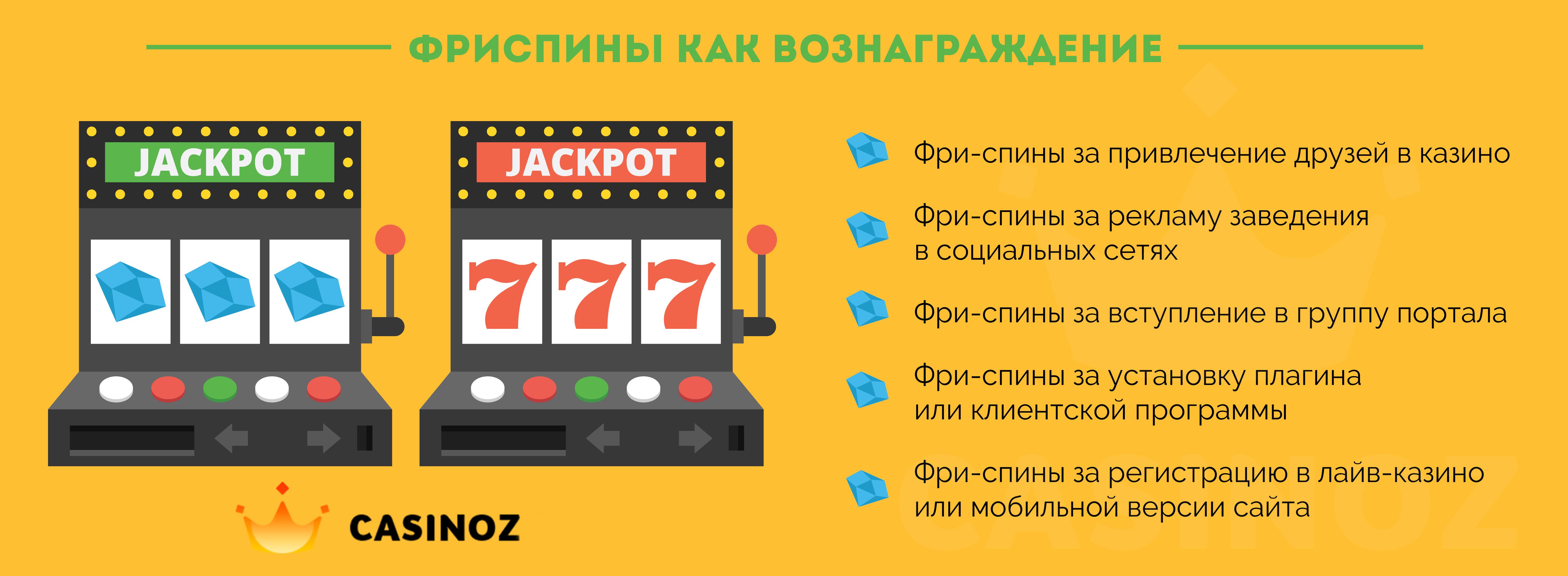 фриспины казино